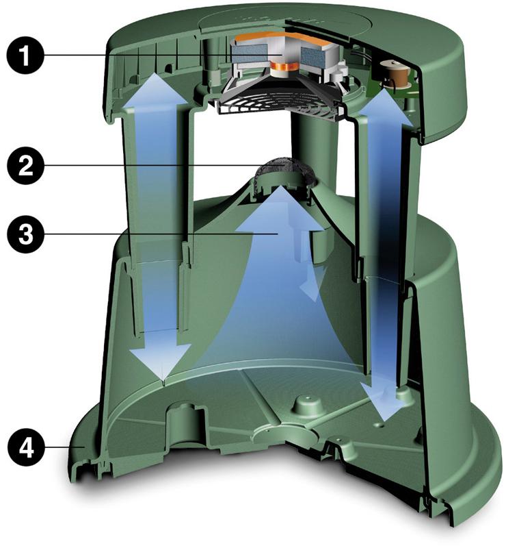 allwetterlautsprecher outdoor lautsprecher f r garten seite 3. Black Bedroom Furniture Sets. Home Design Ideas